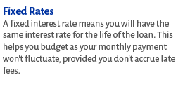 A fixed interest rate means you will have the same interest rate for the life of the loan. This helps you budget as your monthly payment won't fluctuate, provided you don't accrue late fees.