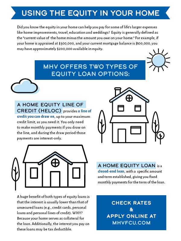 infograph showing the difference between an equity loan and a HELOC