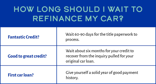 How long should I wait to refinance my car?