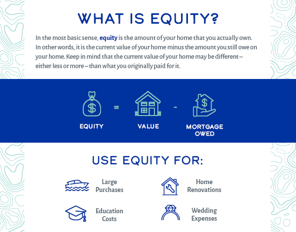 What is Equity? In the most basic sense, equity is the amount of your home that you actually own. In other words, it is the current value of your home minus the amount you still owe on your home. Keep in mind that the current value of your home may be different – either less or more – than what you originally paid for it.