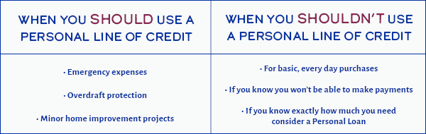 Personal Line of Credit Chart
